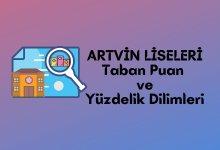 2021 Artvin Lise Taban Puanları, Artvin Lise Yüzdelik Dilimleri, Artvin Liseleri Puanları