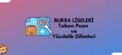 2021 Bursa Lise Taban Puanları, Bursa Lise Yüzdelik Dilimleri