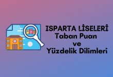 2021 Isparta Lise Taban Puanları, Isparta Lise Yüzdelik Dilimleri