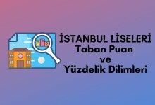 2021 İstanbul Lise Taban Puanları, İstanbul Lise Yüzdelik Dilimleri