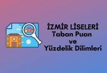 2021 İzmir Lise Taban Puanları, İzmir Lise Yüzdelik Dilimleri