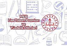 Photo of Ardahan Lise Taban Puanları Yüzdelik Dilimleri 2020