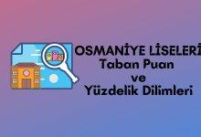 2021 Osmaniye Lise Taban Puanları, Osmaniye Lise Yüzdelik Dilimleri