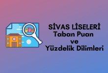 2021 Sivas Lise Taban Puanları, Sivas Lise Yüzdelik Dilimleri