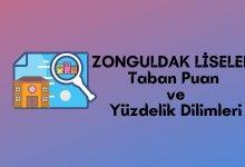 2021 Zonguldak Lise Taban Puanları, Zonguldak Lise Yüzdelik Dilimleri