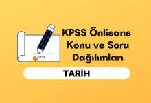 2022 KPSS Önlisans Tarih Konuları, Önlisans KPSS Tarih Soru Dağılımı