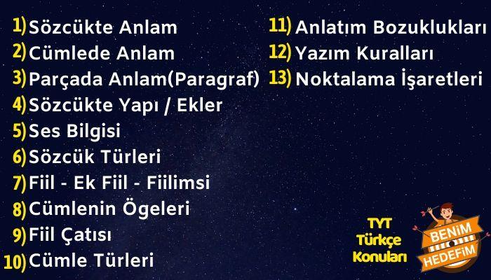 2021 TYT Türkçe Konu Listesi