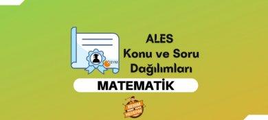 2021 ALES Matematik Konuları, ALES Matematik Soru Dağılımı