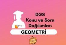 2021 DGS Geometri Konuları, DGS Geometri Soru Dağılımı