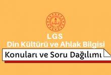 LGS Din Kültürü Konuları ve Soru Dağılımı
