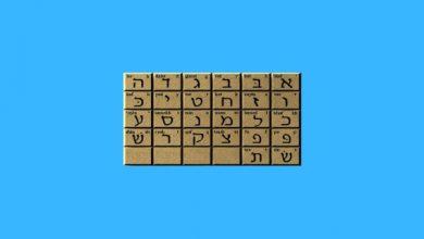 İbrani Dili ve Kültürü 2021 Taban Puanları ve Sıralamaları | BenimHedefim