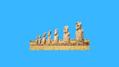 Klasik Arkeoloji Taban Puanları, Klasik Arkeoloji Başarı Sıralaması, Klasik Arkeoloji Bölümü