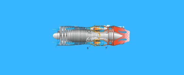 Uçak Mühendisliği Taban Puanları, Uçak Mühendisliği Başarı Sıralaması, Uçak Mühendisliği Bölümü